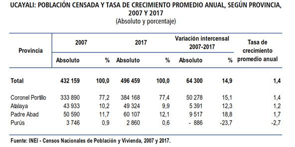 Variables Socioeconómicas Ana Web Autoridad Nacional Del